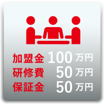 加盟金・研修費・保証金:合計200万円
